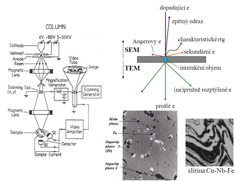 Augerovy elektrony Au na povrchu Si(111)