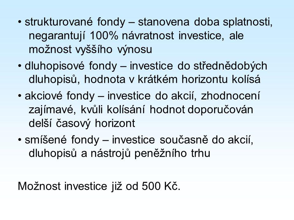 strukturované fondy – stanovena doba splatnosti, negarantují 100% návratnost investice, ale možnost vyššího výnosu dluhopisové fondy – investice do střednědobých dluhopisů, hodnota v krátkém horizontu kolísá akciové fondy – investice do akcií, zhodnocení zajímavé, kvůli kolísání hodnot doporučován delší časový horizont smíšené fondy – investice současně do akcií, dluhopisů a nástrojů peněžního trhu Možnost investice již od 500 Kč.