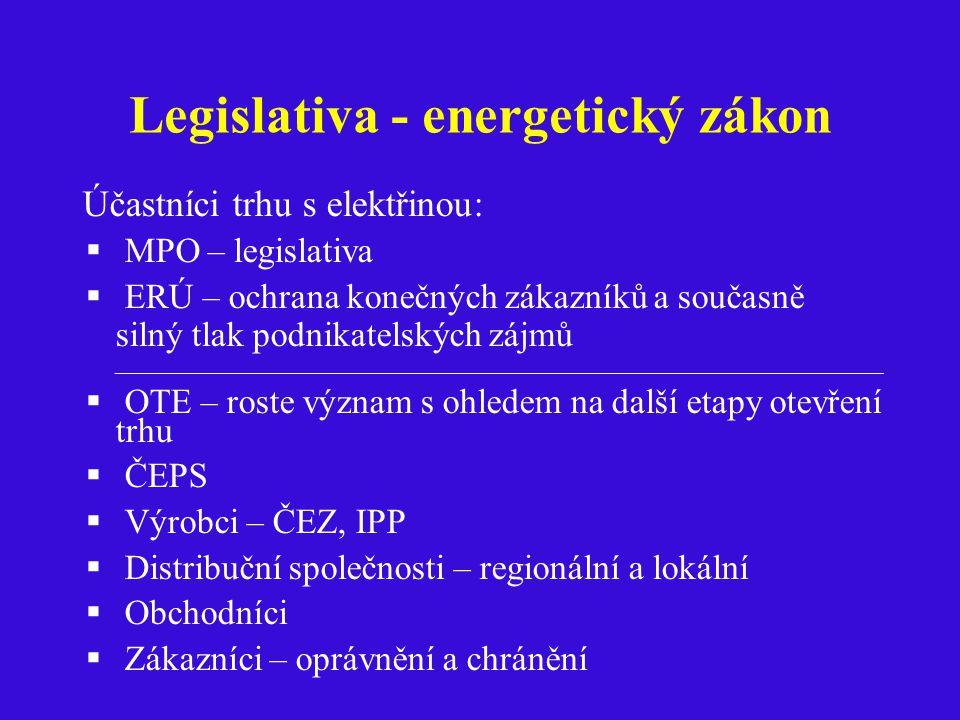 Legislativa - energetický zákon Účastníci trhu s elektřinou:  MPO – legislativa  ERÚ – ochrana konečných zákazníků a současně silný tlak podnikatelských zájmů __________________________________________________________________________________  OTE – roste význam s ohledem na další etapy otevření trhu  ČEPS  Výrobci – ČEZ, IPP  Distribuční společnosti – regionální a lokální  Obchodníci  Zákazníci – oprávnění a chránění