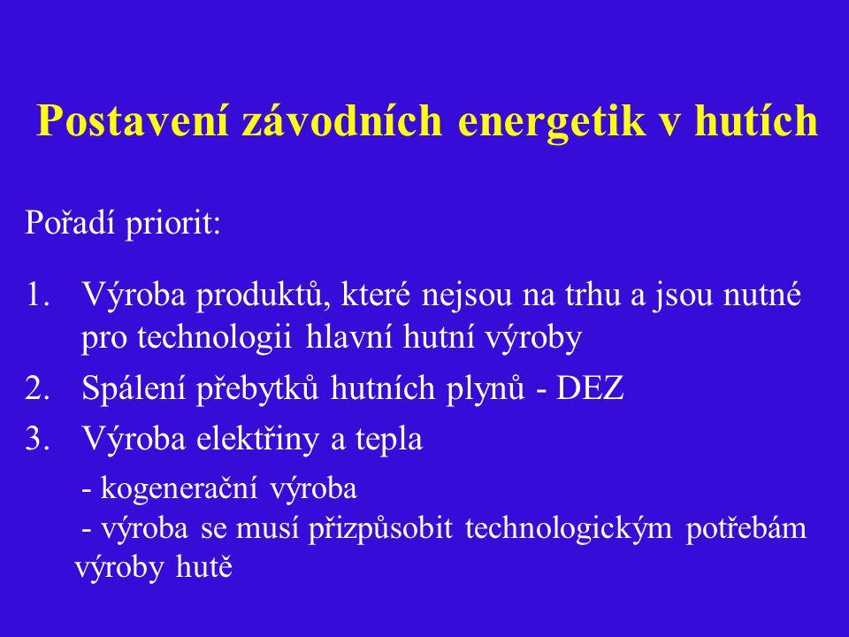 Postavení závodních energetik v hutích Pořadí priorit: 1.Výroba produktů, které nejsou na trhu a jsou nutné pro technologii hlavní hutní výroby 2.Spálení přebytků hutních plynů - DEZ 3.Výroba elektřiny a tepla - kogenerační výroba - výroba se musí přizpůsobit technologickým potřebám výroby hutě