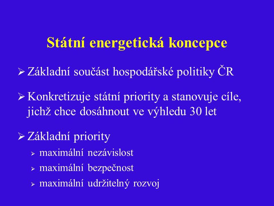 Státní energetická koncepce  Základní součást hospodářské politiky ČR  Konkretizuje státní priority a stanovuje cíle, jichž chce dosáhnout ve výhledu 30 let  Základní priority  maximální nezávislost  maximální bezpečnost  maximální udržitelný rozvoj