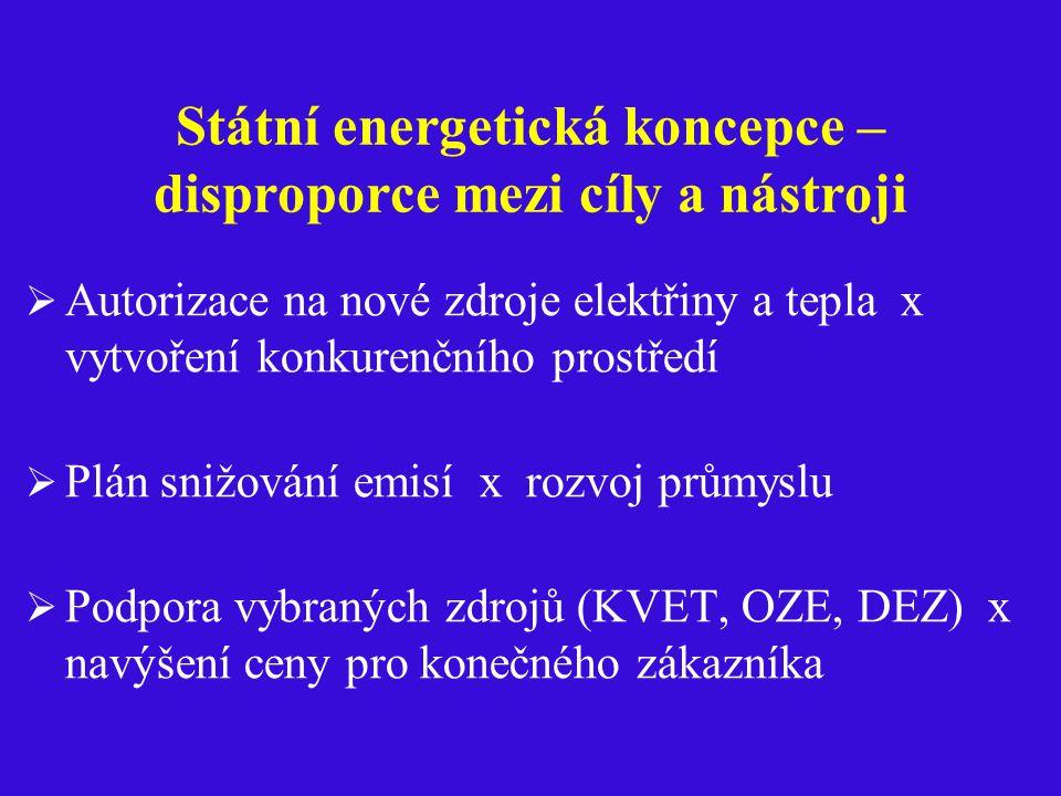 Státní energetická koncepce – disproporce mezi cíly a nástroji  Autorizace na nové zdroje elektřiny a tepla x vytvoření konkurenčního prostředí  Plá