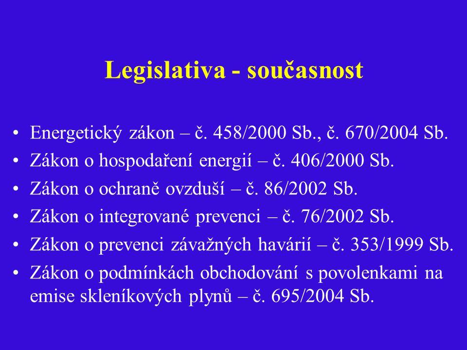 Legislativa - současnost Energetický zákon – č. 458/2000 Sb., č. 670/2004 Sb. Zákon o hospodaření energií – č. 406/2000 Sb. Zákon o ochraně ovzduší –
