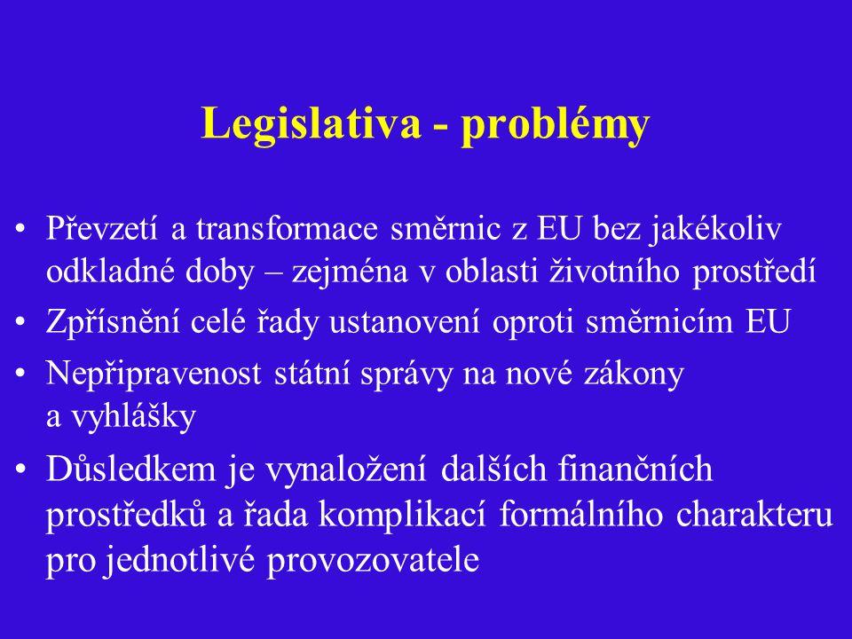Legislativa - problémy Převzetí a transformace směrnic z EU bez jakékoliv odkladné doby – zejména v oblasti životního prostředí Zpřísnění celé řady ustanovení oproti směrnicím EU Nepřipravenost státní správy na nové zákony a vyhlášky Důsledkem je vynaložení dalších finančních prostředků a řada komplikací formálního charakteru pro jednotlivé provozovatele