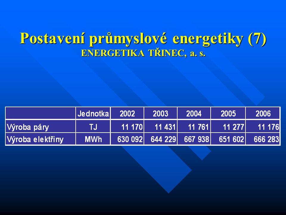 Postavení průmyslové energetiky (7) ENERGETIKA TŘINEC, a. s.