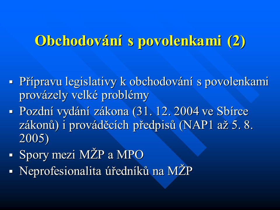 Obchodování s povolenkami (2)  Přípravu legislativy k obchodování s povolenkami provázely velké problémy  Pozdní vydání zákona (31.