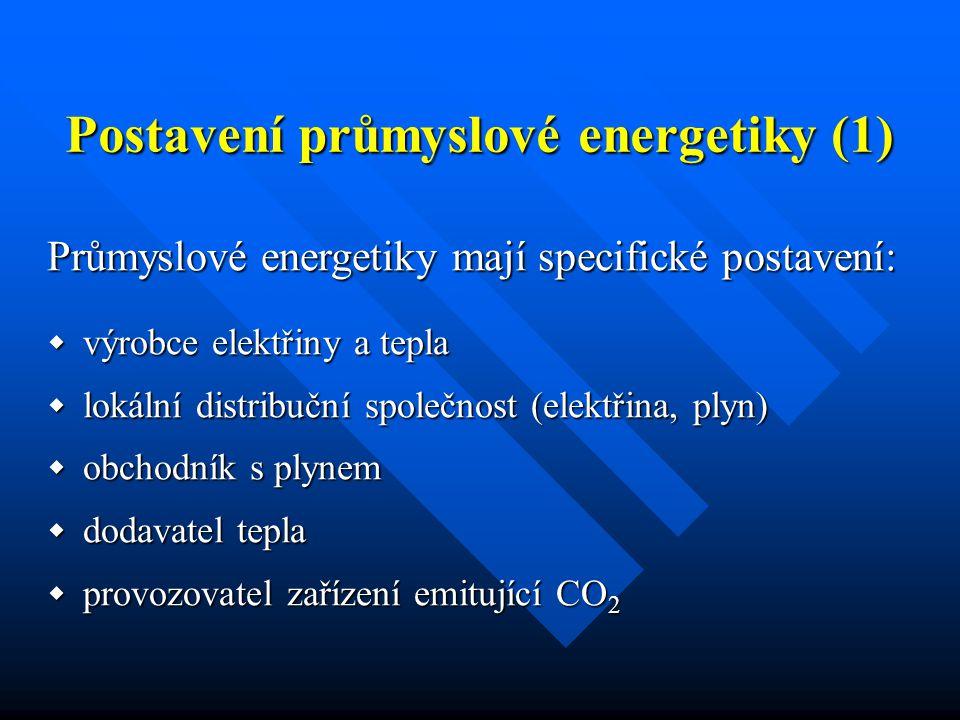 Postavení průmyslové energetiky (2) Pořadí priorit: 1.