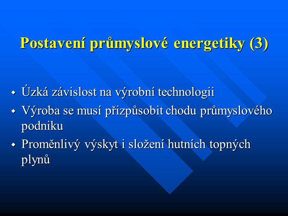 Postavení průmyslové energetiky (4) ENERGETIKA TŘINEC, a. s.