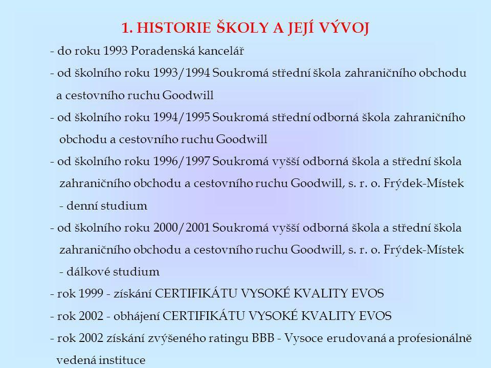 1. HISTORIE ŠKOLY A JEJÍ VÝVOJ - do roku 1993 Poradenská kancelář - od školního roku 1993/1994 Soukromá střední škola zahraničního obchodu a cestovníh