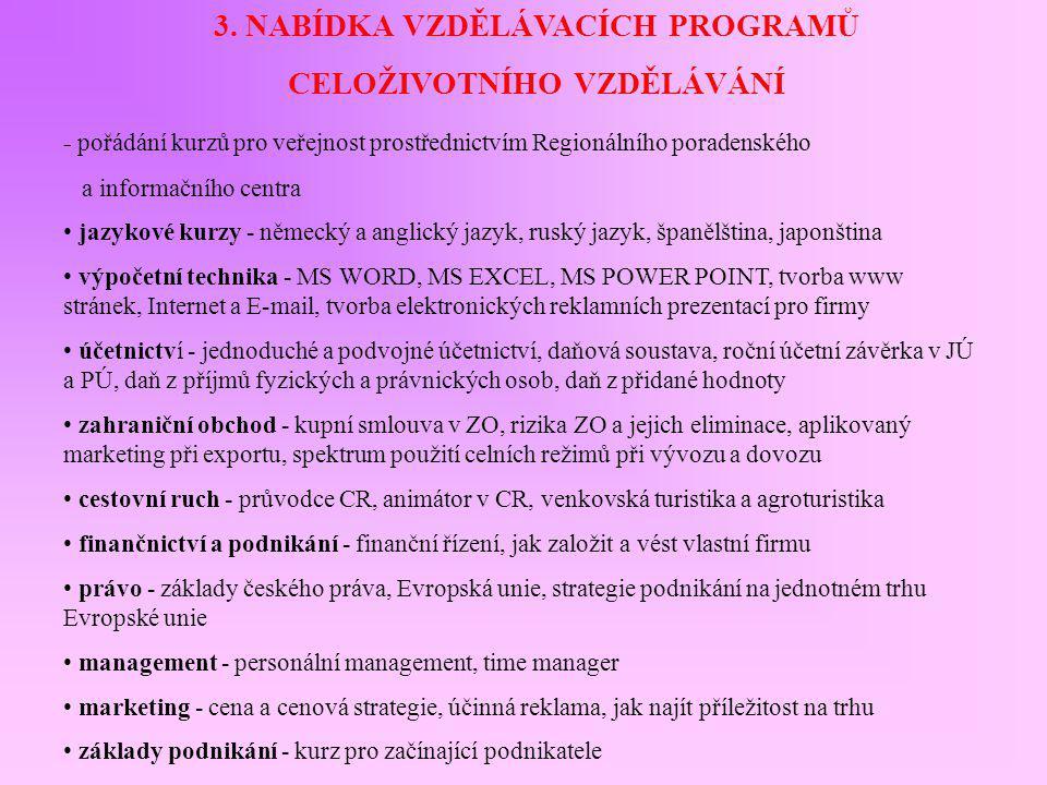 3. NABÍDKA VZDĚLÁVACÍCH PROGRAMŮ CELOŽIVOTNÍHO VZDĚLÁVÁNÍ - pořádání kurzů pro veřejnost prostřednictvím Regionálního poradenského a informačního cent