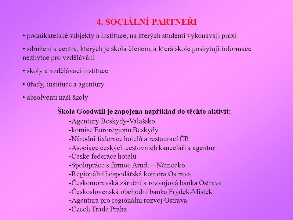 4. SOCIÁLNÍ PARTNEŘI podnikatelské subjekty a instituce, na kterých studenti vykonávají praxi sdružení a centra, kterých je škola členem, a která škol