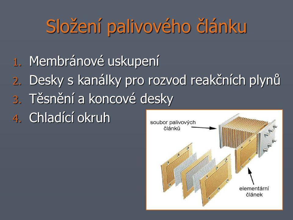 Složení palivového článku 1. Membránové uskupení 2. Desky s kanálky pro rozvod reakčních plynů 3. Těsnění a koncové desky 4. Chladící okruh