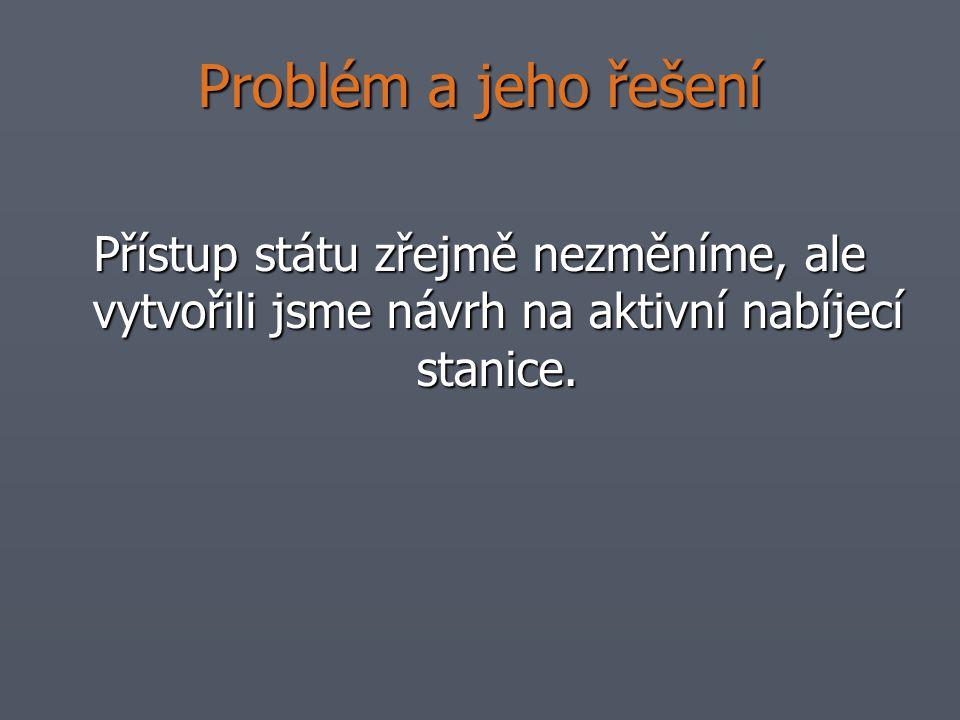 Problém a jeho řešení Přístup státu zřejmě nezměníme, ale vytvořili jsme návrh na aktivní nabíjecí stanice.
