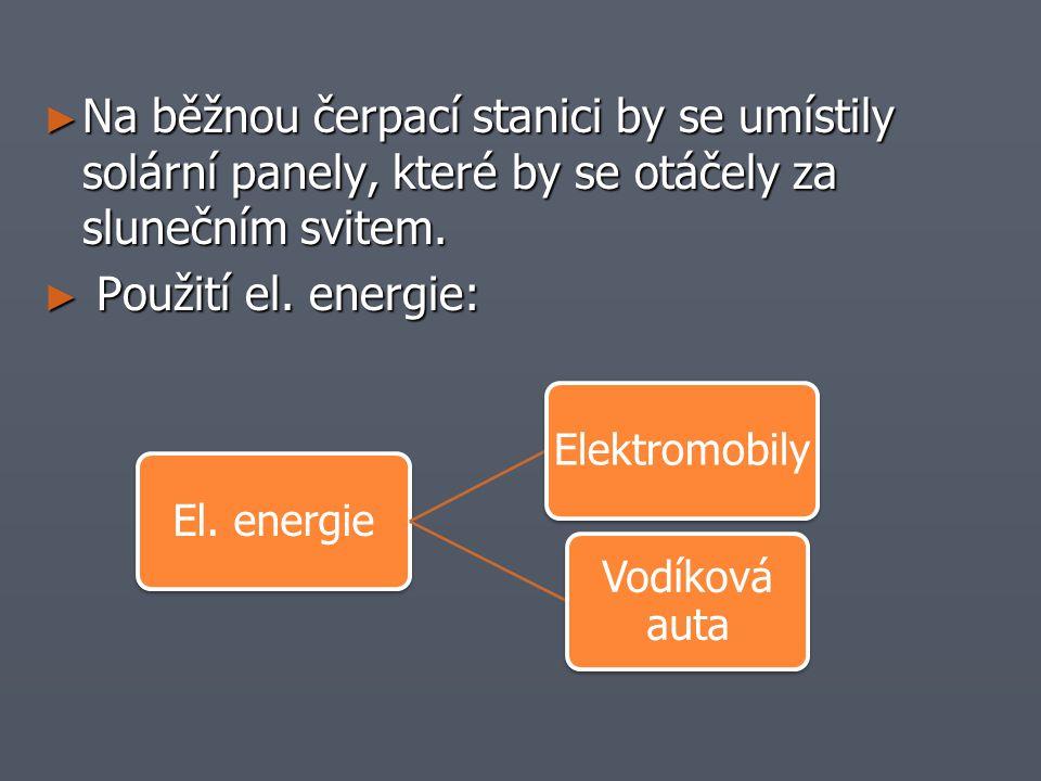 ► Na běžnou čerpací stanici by se umístily solární panely, které by se otáčely za slunečním svitem. ► Použití el. energie: El. energieElektromobily Vo