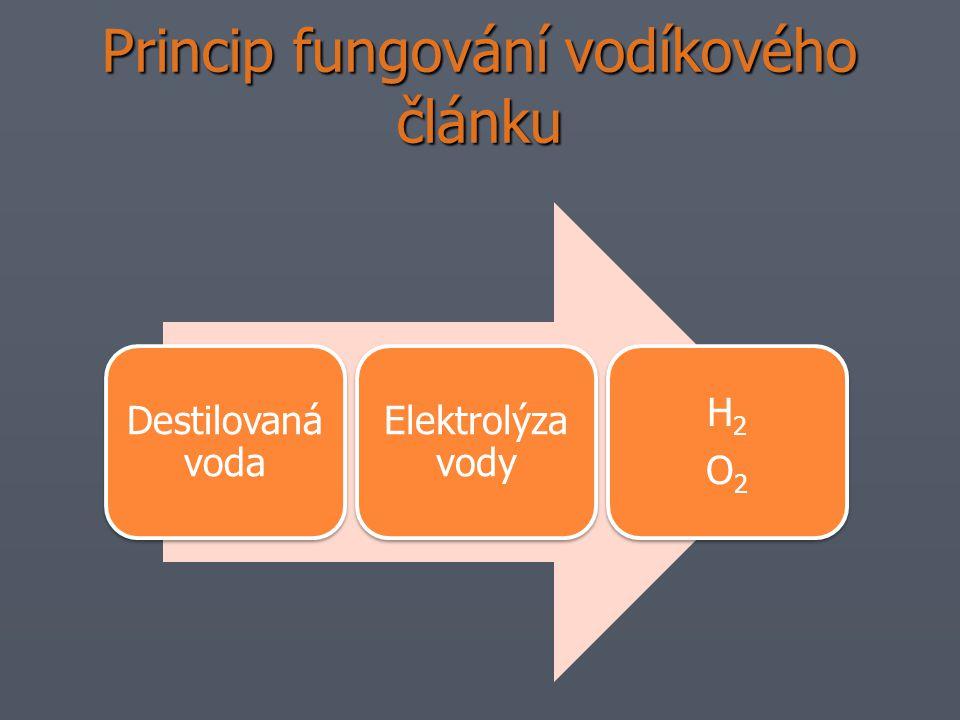 Princip fungování vodíkového článku Destilovaná voda Elektrolýza vody H2 O2