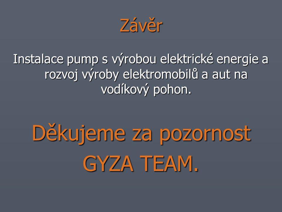 Závěr Instalace pump s výrobou elektrické energie a rozvoj výroby elektromobilů a aut na vodíkový pohon. Děkujeme za pozornost GYZA TEAM.