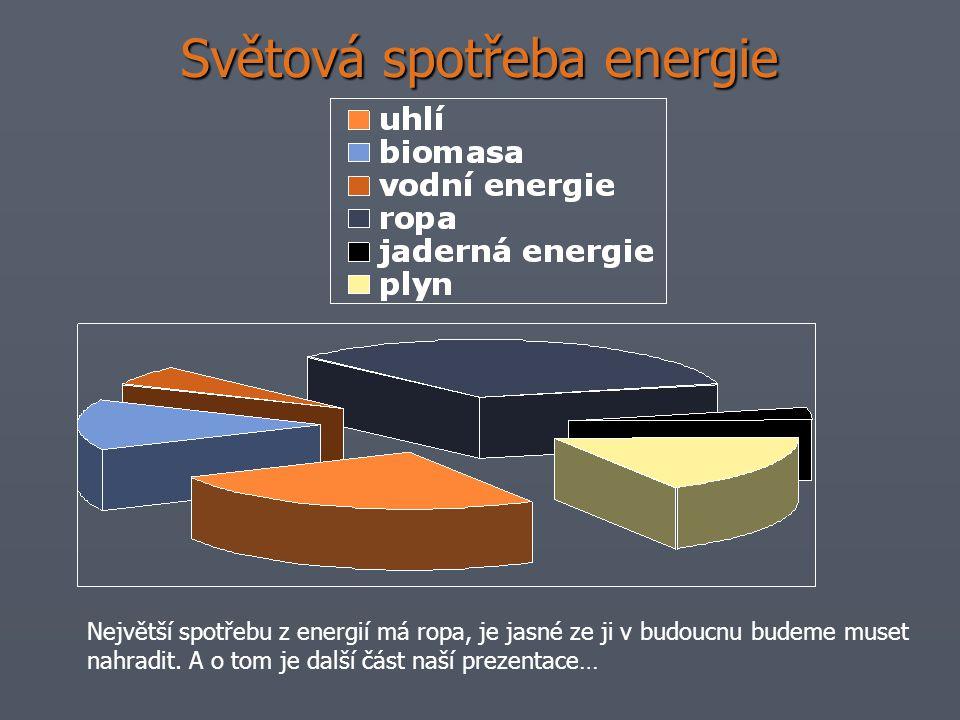 Světová spotřeba energie Největší spotřebu z energií má ropa, je jasné ze ji v budoucnu budeme muset nahradit. A o tom je další část naší prezentace…