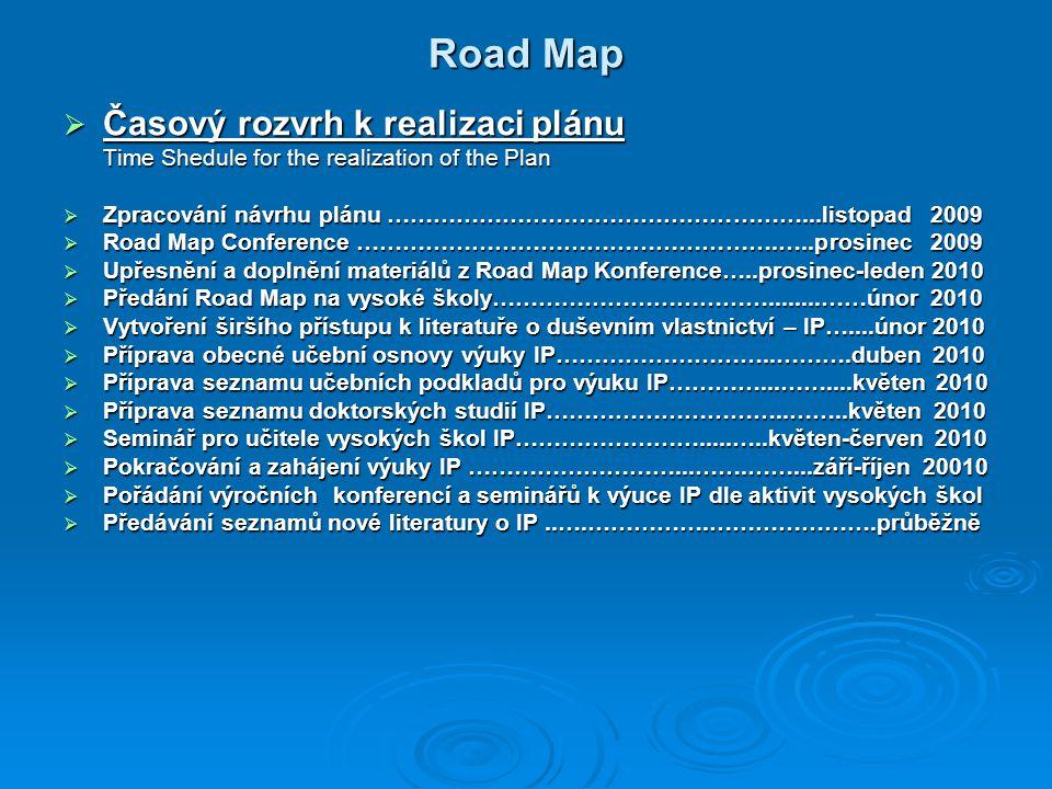Road Map  Časový rozvrh k realizaci plánu Time Shedule for the realization of the Plan Time Shedule for the realization of the Plan  Zpracování návrhu plánu ………………………………………………...listopad 2009  Road Map Conference ……………………………………………….…..prosinec 2009  Upřesnění a doplnění materiálů z Road Map Konference…..prosinec-leden 2010  Předání Road Map na vysoké školy………………………………........……únor 2010  Vytvoření širšího přístupu k literatuře o duševním vlastnictví – IP…....únor 2010  Příprava obecné učební osnovy výuky IP………………………..……….duben 2010  Příprava seznamu učebních podkladů pro výuku IP…………...……....květen 2010  Příprava seznamu doktorských studií IP…………………………..……..květen 2010  Seminář pro učitele vysokých škol IP…………………….....…..květen-červen 2010  Pokračování a zahájení výuky IP ………………………...…….……...září-říjen 20010  Pořádání výročních konferencí a seminářů k výuce IP dle aktivit vysokých škol  Předávání seznamů nové literatury o IP..….…………….………………….průběžně