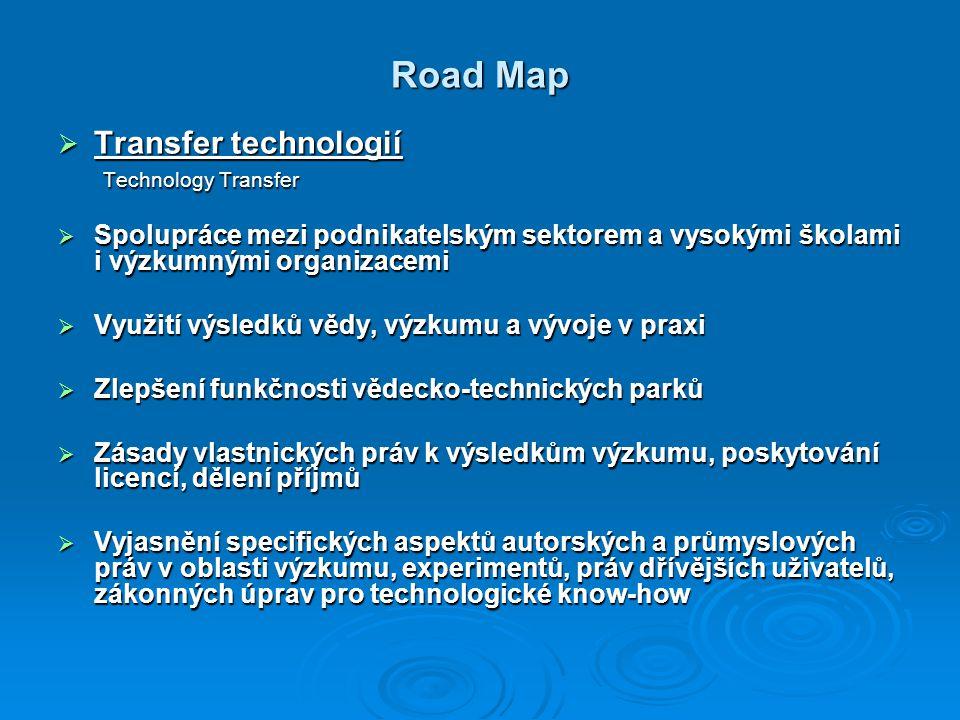 Road Map  Transfer technologií Technology Transfer Technology Transfer  Spolupráce mezi podnikatelským sektorem a vysokými školami i výzkumnými organizacemi  Využití výsledků vědy, výzkumu a vývoje v praxi  Zlepšení funkčnosti vědecko-technických parků  Zásady vlastnických práv k výsledkům výzkumu, poskytování licencí, dělení příjmů  Vyjasnění specifických aspektů autorských a průmyslových práv v oblasti výzkumu, experimentů, práv dřívějších uživatelů, zákonných úprav pro technologické know-how