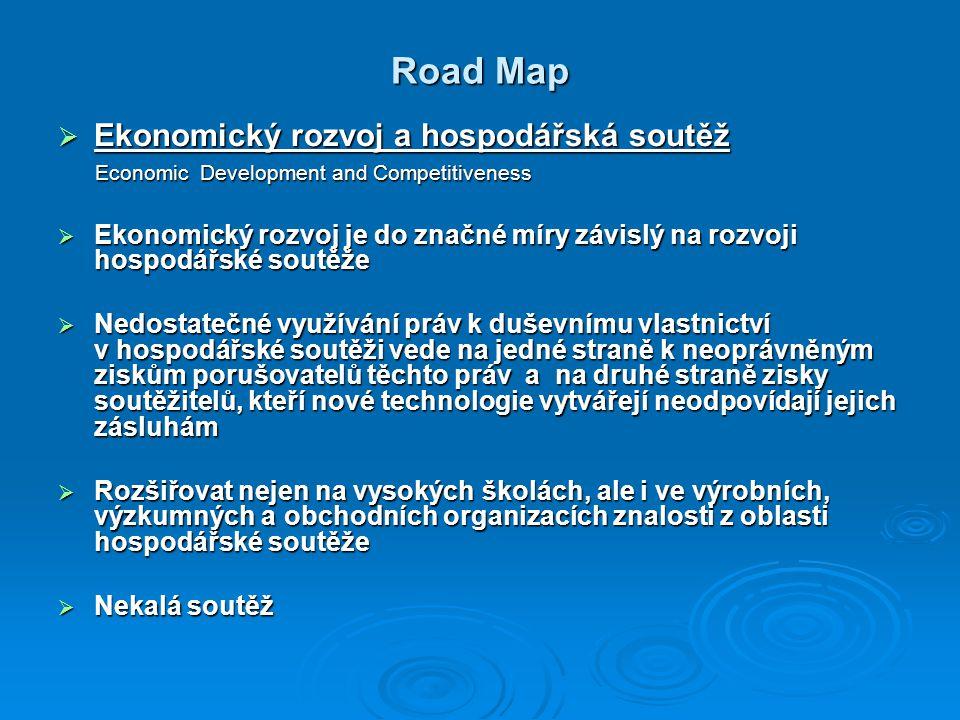 Road Map  Ekonomický rozvoj a hospodářská soutěž Economic Development and Competitiveness Economic Development and Competitiveness  Ekonomický rozvoj je do značné míry závislý na rozvoji hospodářské soutěže  Nedostatečné využívání práv k duševnímu vlastnictví v hospodářské soutěži vede na jedné straně k neoprávněným ziskům porušovatelů těchto práv a na druhé straně zisky soutěžitelů, kteří nové technologie vytvářejí neodpovídají jejich zásluhám  Rozšiřovat nejen na vysokých školách, ale i ve výrobních, výzkumných a obchodních organizacích znalosti z oblasti hospodářské soutěže  Nekalá soutěž