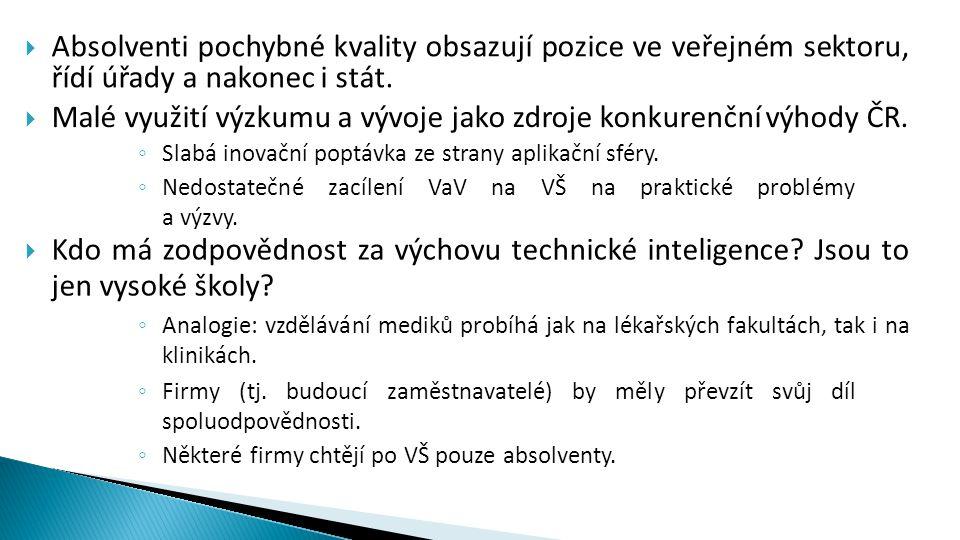  Vláda ČR: verbální podpora technického vzdělávání.