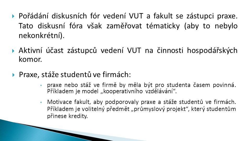  Pořádání diskusních fór vedení VUT a fakult se zástupci praxe.