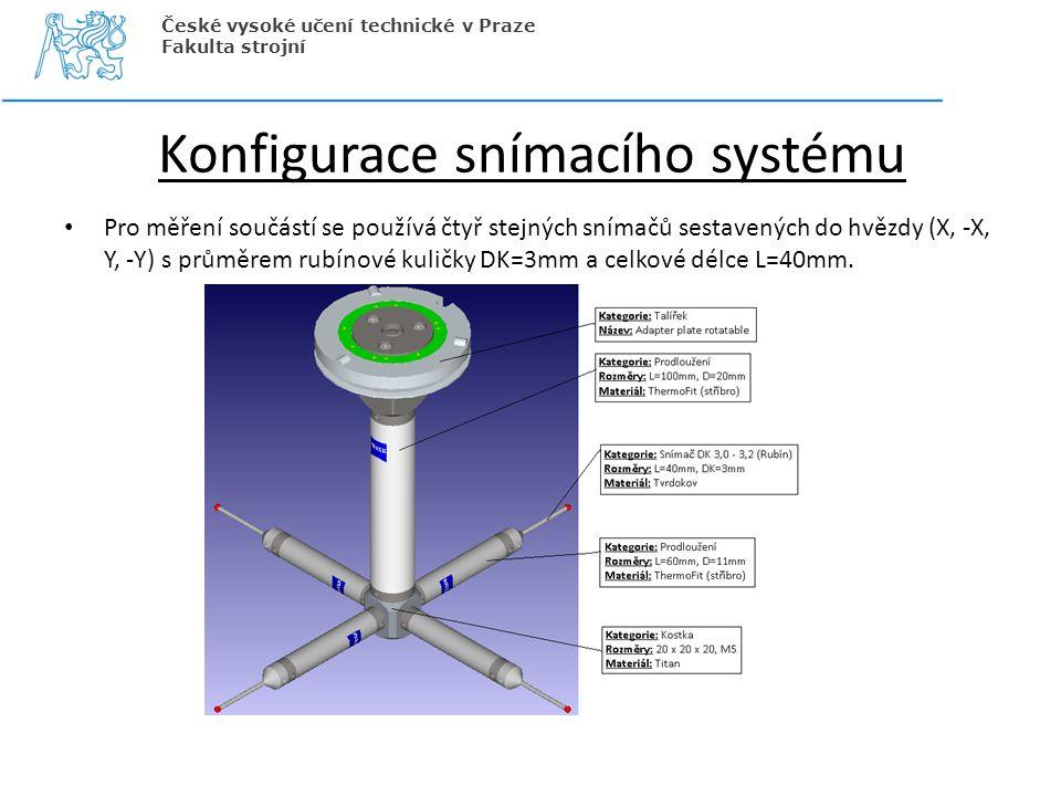Konfigurace snímacího systému Pro měření součástí se používá čtyř stejných snímačů sestavených do hvězdy (X, -X, Y, -Y) s průměrem rubínové kuličky DK