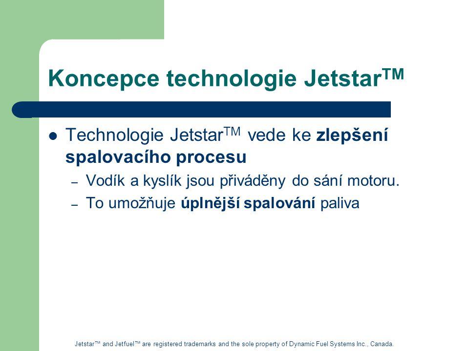 Koncepce technologie Jetstar TM Technologie Jetstar TM vede ke zlepšení spalovacího procesu – Vodík a kyslík jsou přiváděny do sání motoru.