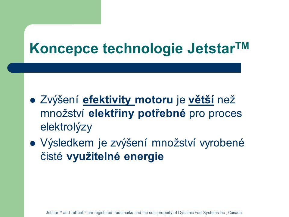 Koncepce technologie Jetstar TM Zvýšení efektivity motoru je větší než množství elektřiny potřebné pro proces elektrolýzy Výsledkem je zvýšení množství vyrobené čisté využitelné energie Jetstar™ and Jetfuel™ are registered trademarks and the sole property of Dynamic Fuel Systems Inc., Canada.