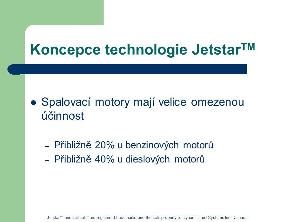 Koncepce technologie Jetstar TM Spalovací motory mají velice omezenou účinnost – Přibližně 20% u benzinových motorů – Přibližně 40% u dieslových motorů Jetstar™ and Jetfuel™ are registered trademarks and the sole property of Dynamic Fuel Systems Inc., Canada.