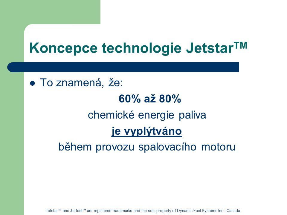 Koncepce technologie Jetstar TM To znamená, že: 60% až 80% chemické energie paliva je vyplýtváno během provozu spalovacího motoru Jetstar™ and Jetfuel™ are registered trademarks and the sole property of Dynamic Fuel Systems Inc., Canada.