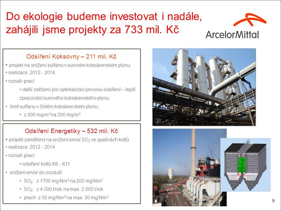 9 Do ekologie budeme investovat i nadále, zahájili jsme projekty za 733 mil.