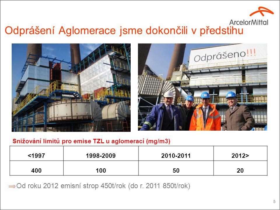Odprášení Aglomerace jsme dokončili v předstihu 5  Od roku 2012 emisní strop 450t/rok (do r.