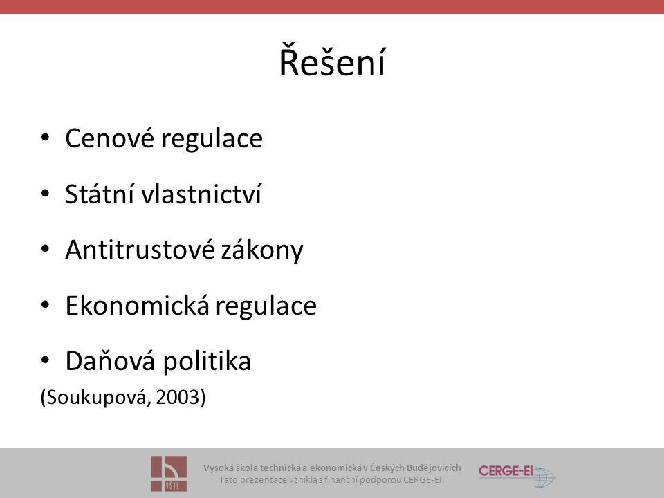 Vysoká škola technická a ekonomická v Českých Budějovicích Tato prezentace vznikla s finanční podporou CERGE-EI.