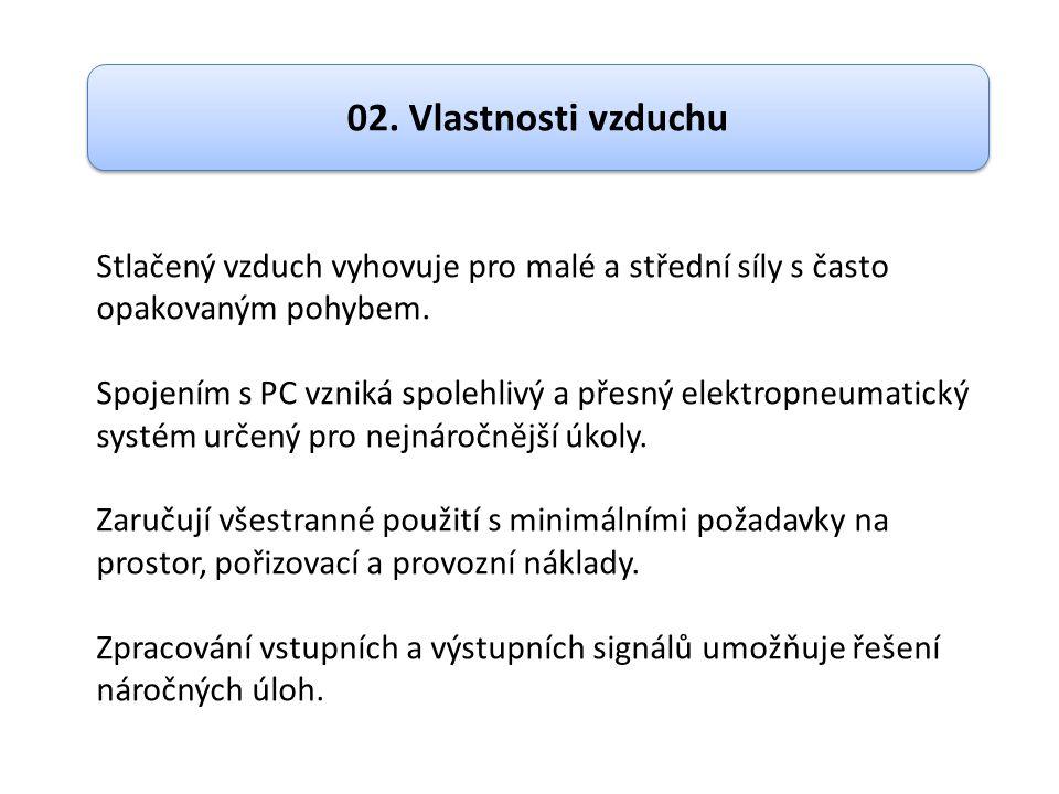 Grafické znázornění rozložení tlaku Obr.: JURNÍČEK, J.