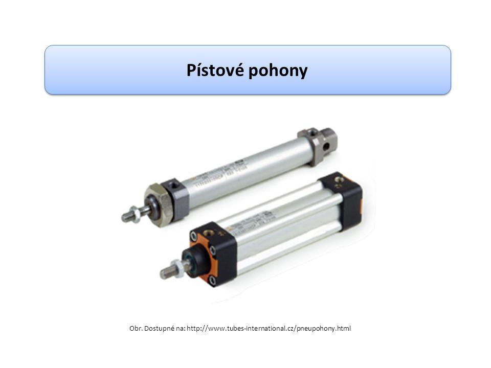 Obr. Dostupné na: http://www.tubes-international.cz/pneupohony.html Pístové pohony