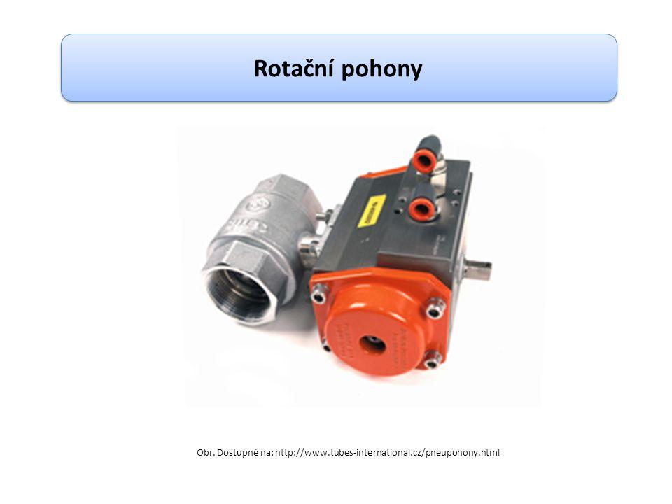 Obr. Dostupné na: http://www.tubes-international.cz/pneupohony.html Manipulátory