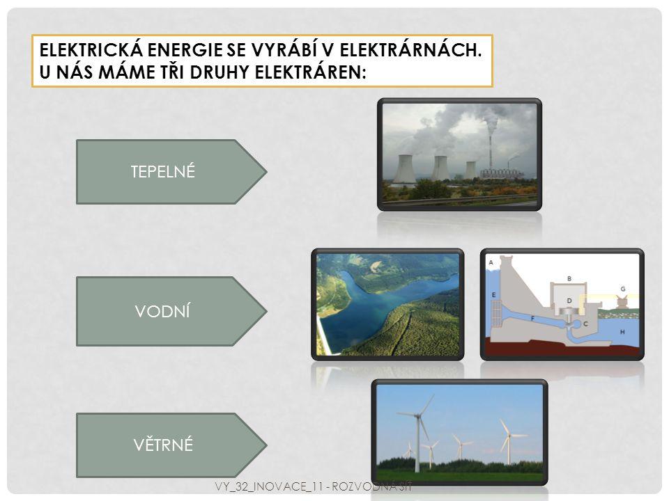 ELEKTRICKÁ ENERGIE SE VYRÁBÍ V ELEKTRÁRNÁCH.