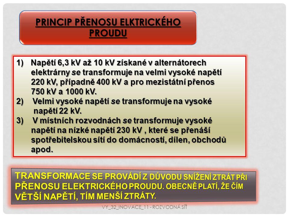 PRINCIP PŘENOSU ELKTRICKÉHO PROUDU VY_32_INOVACE_11 - ROZVODNÁ SÍŤ
