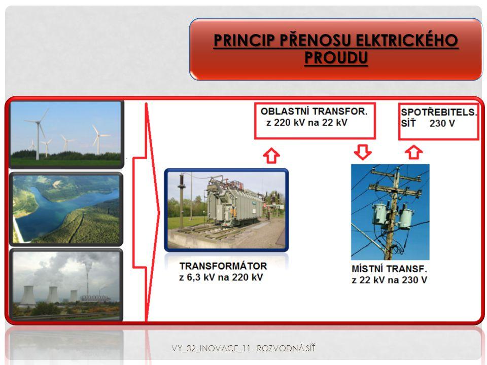  V České republice se většina elektrické energie vyrábí v tepelných (66%), v jaderných (30%) a vodních (3,7%) elektrárnách.