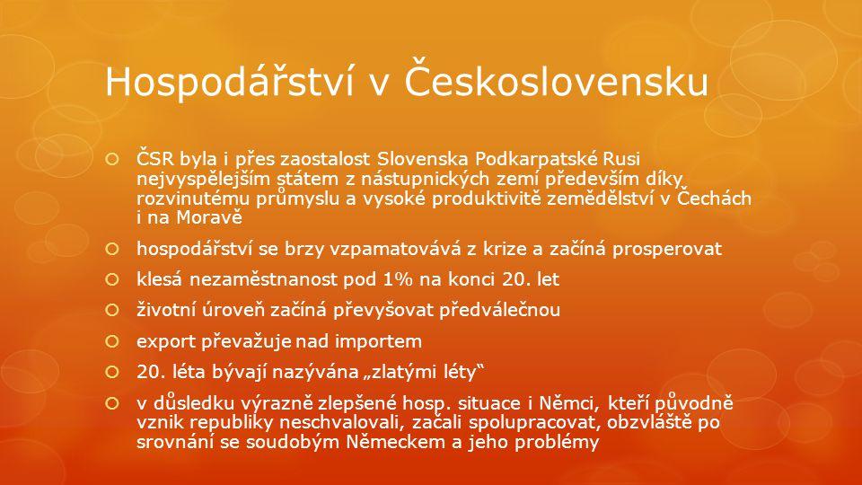 Hospodářství v Československu  ČSR byla i přes zaostalost Slovenska Podkarpatské Rusi nejvyspělejším státem z nástupnických zemí především díky rozvinutému průmyslu a vysoké produktivitě zemědělství v Čechách i na Moravě  hospodářství se brzy vzpamatovává z krize a začíná prosperovat  klesá nezaměstnanost pod 1% na konci 20.