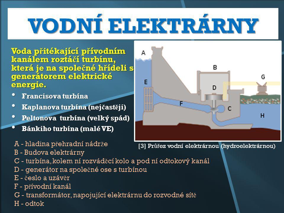VODNÍ ELEKTRÁRNY Voda p ř itékající p ř ívodním kanálem roztá č í turbínu, která je na spole č né h ř ídeli s generátorem elektrické energie. Franciso