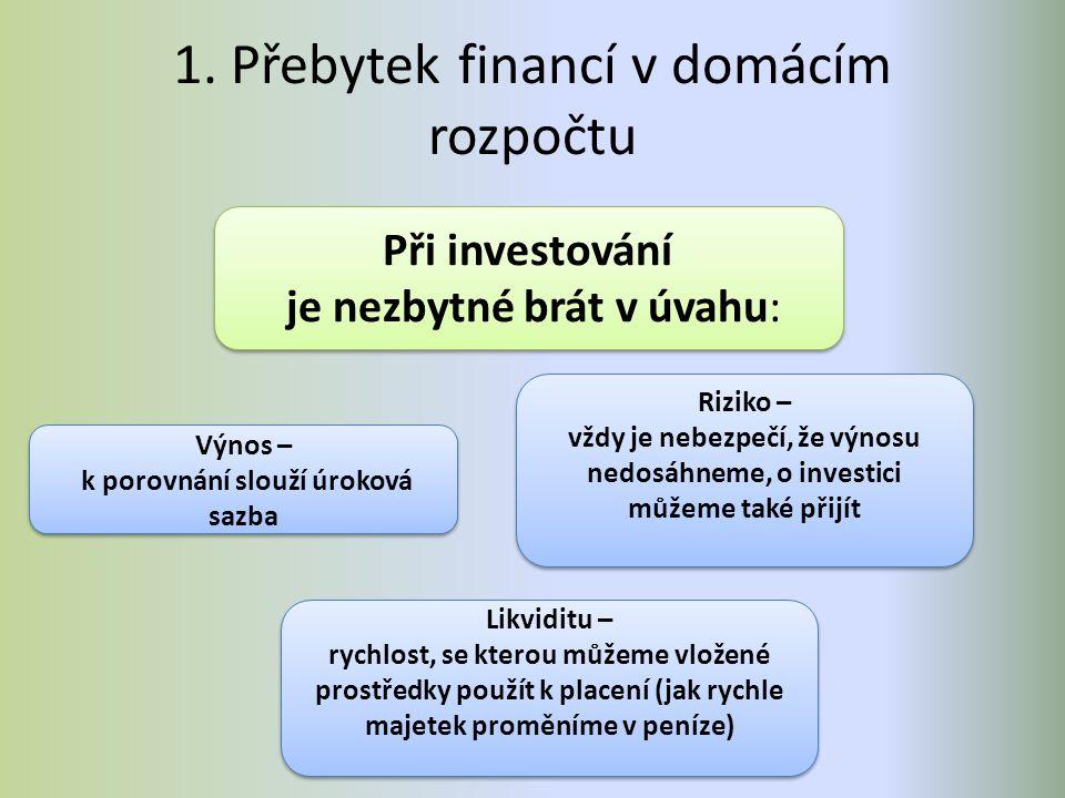 1. Přebytek financí v domácím rozpočtu Při investování je nezbytné brát v úvahu: Při investování je nezbytné brát v úvahu: Výnos – k porovnání slouží