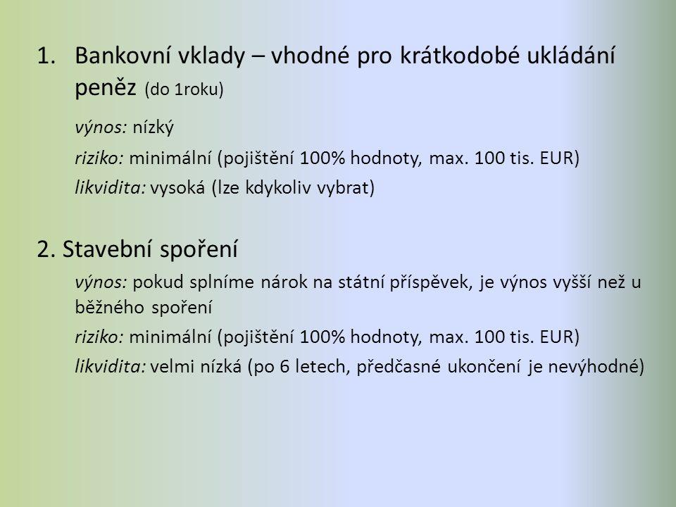 1.Bankovní vklady – vhodné pro krátkodobé ukládání peněz (do 1roku) výnos: nízký riziko: minimální (pojištění 100% hodnoty, max. 100 tis. EUR) likvidi