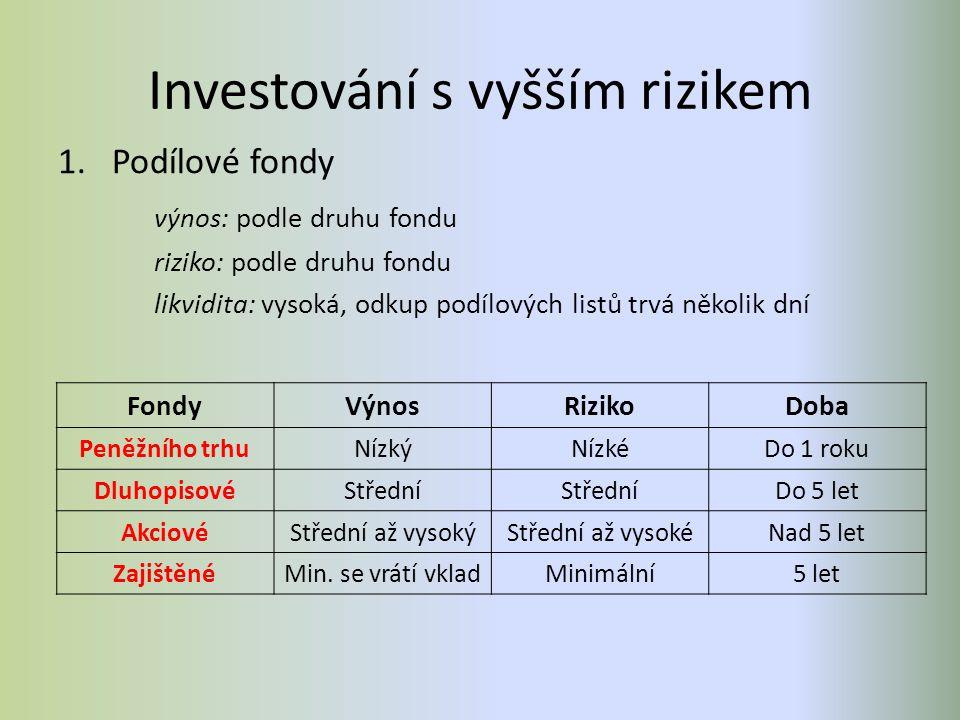 Investování s vyšším rizikem 1.Podílové fondy výnos: podle druhu fondu riziko: podle druhu fondu likvidita: vysoká, odkup podílových listů trvá několik dní FondyVýnosRizikoDoba Peněžního trhuNízkýNízkéDo 1 roku DluhopisovéStřední Do 5 let AkciovéStřední až vysokýStřední až vysokéNad 5 let ZajištěnéMin.