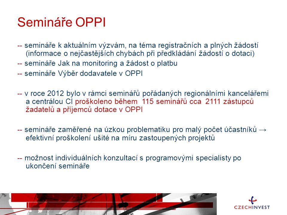 Semináře OPPI -- semináře k aktuálním výzvám, na téma registračních a plných žádostí (informace o nejčastějších chybách při předkládání žádostí o dotaci) -- semináře Jak na monitoring a žádost o platbu -- semináře Výběr dodavatele v OPPI -- v roce 2012 bylo v rámci seminářů pořádaných regionálními kancelářemi a centrálou CI proškoleno během 115 seminářů cca 2111 zástupců žadatelů a příjemců dotace v OPPI -- semináře zaměřené na úzkou problematiku pro malý počet účastníků → efektivní proškolení ušité na míru zastoupených projektů -- možnost individuálních konzultací s programovými specialisty po ukončení semináře
