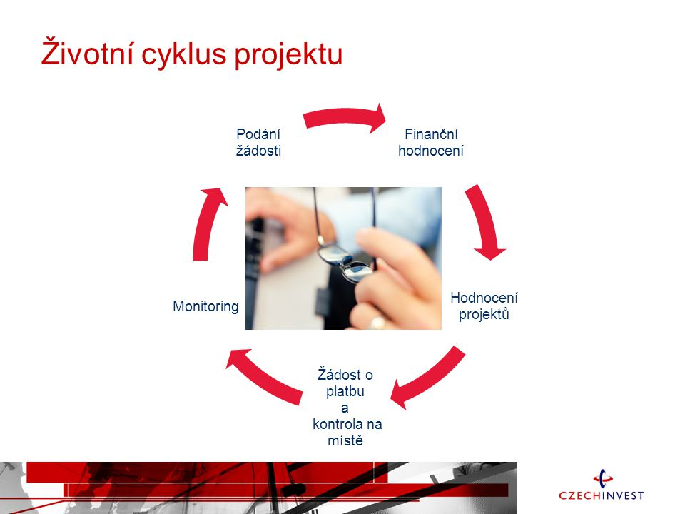 Proces administrace projektu A B C D E 5 dnů15 dnů x dnů dle konkrétní výzvy a programu Proces hodnocení projektu A založení Master účtu, ELEKTRONICKÝ PODPIS B podání Registrační žádosti (finanční výkazy, rating) C schválení Registrační žádosti – hodnocení přijatelnosti žadatele a projektu včetně ekonomického hodnocení (zda odpovídá podmínkám programu) D podání Plné žádosti (studie proveditelnosti, finanční realizovatelnost projektu, specifické přílohy dle programu) – hodnocení projektu na základě stanovených výběrových kritérií (externí hodnotitelé, hodnotitelská komise) Epodpis Podmínek poskytnutí dotace a vydání Rozhodnutí o poskytnutí dotace