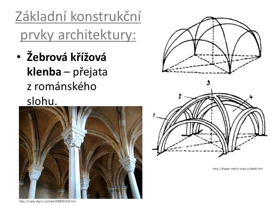 Základní konstrukční prvky architektury: Vnější opěrný systém – umožňuje odhmotnit zdivo.