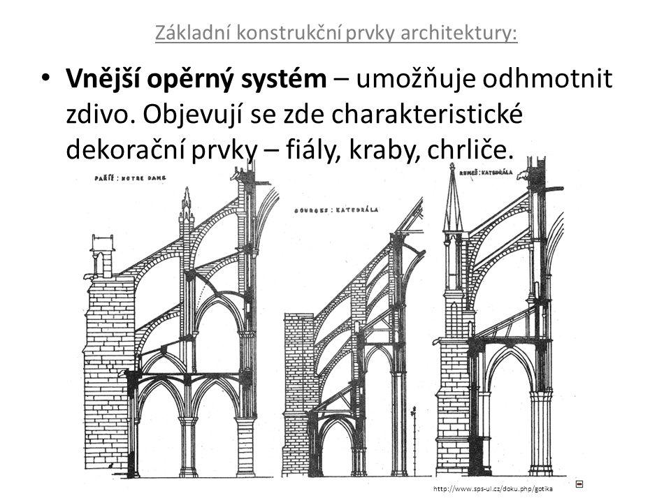 Nakreslete si do sešitu část opěrného systému. http://sosgotika.sweb.cz/op_syst.htm