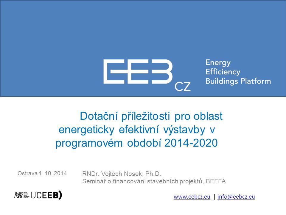 Dotační příležitosti pro oblast energeticky efektivní výstavby v programovém období 2014-2020 www.eebcz.euwww.eebcz.eu | info@eebcz.euinfo@eebcz.eu Ostrava 1.